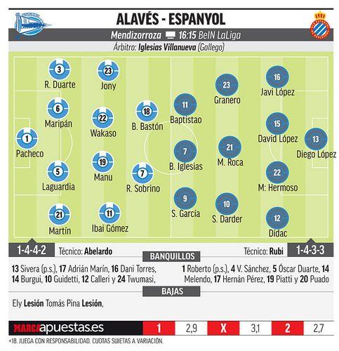 Чемпионат испании. 3-ий тур. часть 3