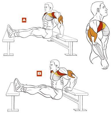 Как быстро накачать большие плечи