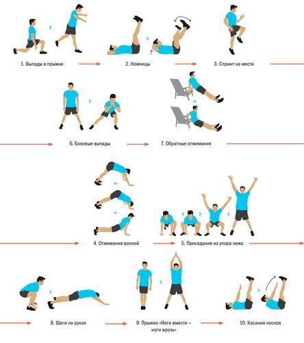 Как стать лучше физически