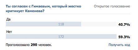 «Как только россия проиграет, мы всё валим на судей». разбор полетов с гимаевым