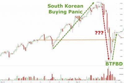 На рынке все спокойно?