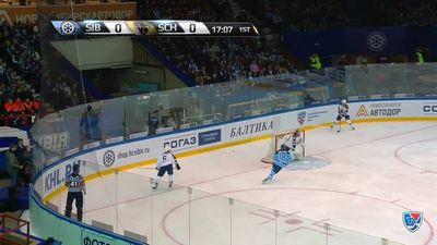 «Нас засудили на глазах у всего мира?» читатели sovsport.ru об отмененной шайбе тютина в матче россия — сша.