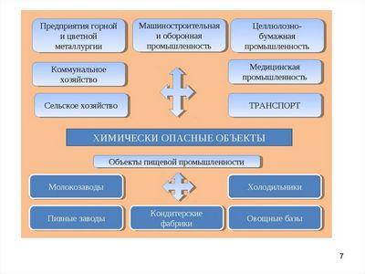 Основы разведки 2.